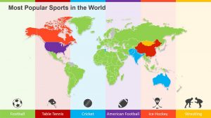 Top 10 Popular sports across globe